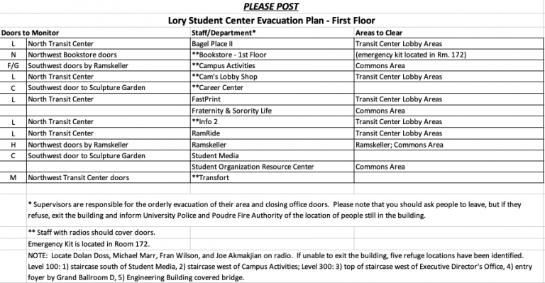 Floor Evacuation Plan - 300 Level