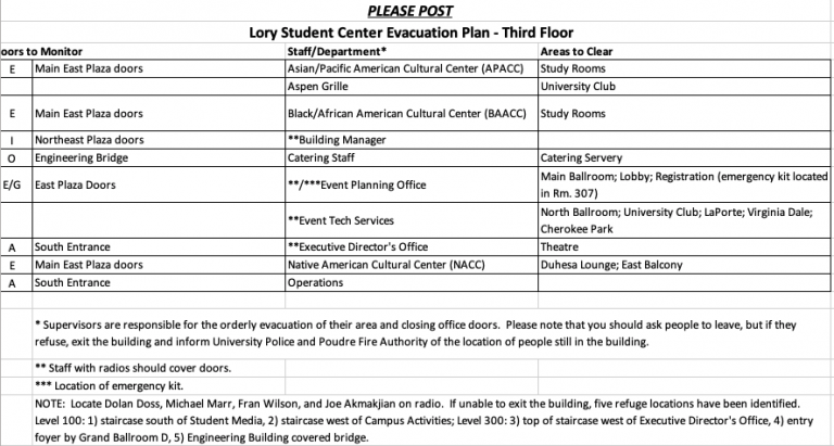 Floor Evacuation Plan - 100 Level